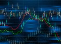 Forex Trading Benefits, Understand Forex Trading Practice Account Before You Regret